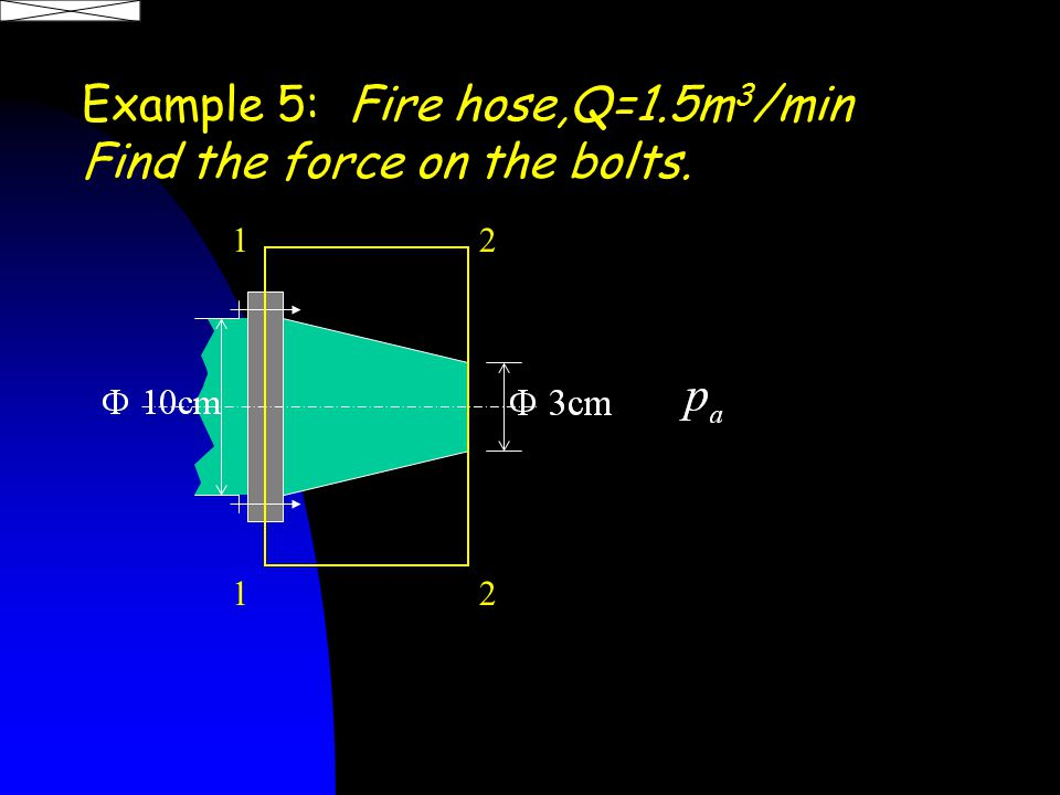 Example 5: Fire hose,Q=1.5m 3 /min Find the force on the bolts. 1 1 2 2