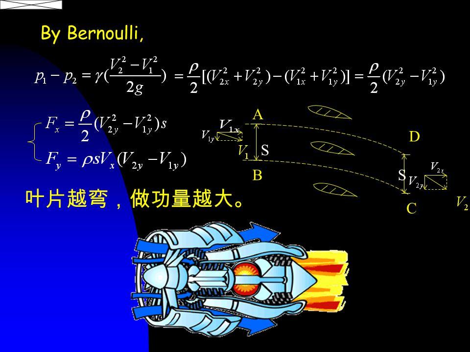 叶片越弯,做功量越大。 A B D C S S By Bernoulli,