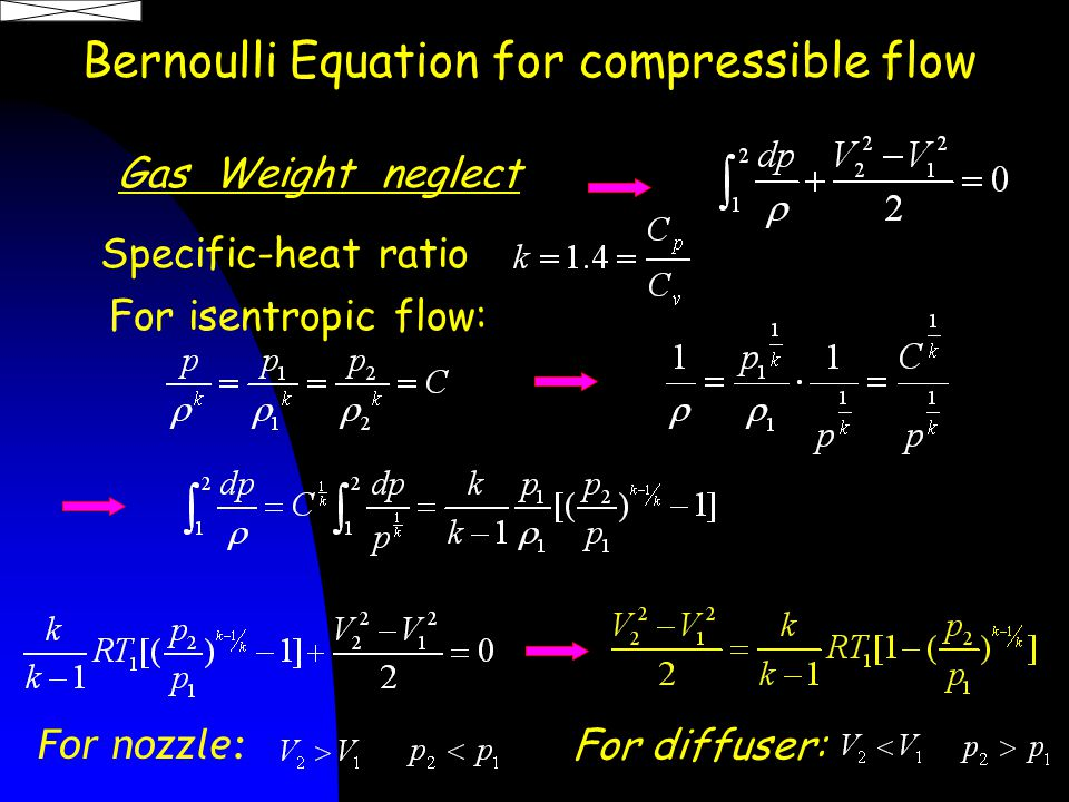 Bernoulli Equation for compressible flow Specific-heat ratio For isentropic flow: Gas Weight neglect For nozzle: For diffuser: