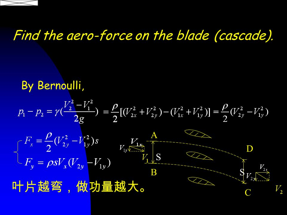 Find the aero-force on the blade (cascade). 叶片越弯,做功量越大。 A B D C S S By Bernoulli,