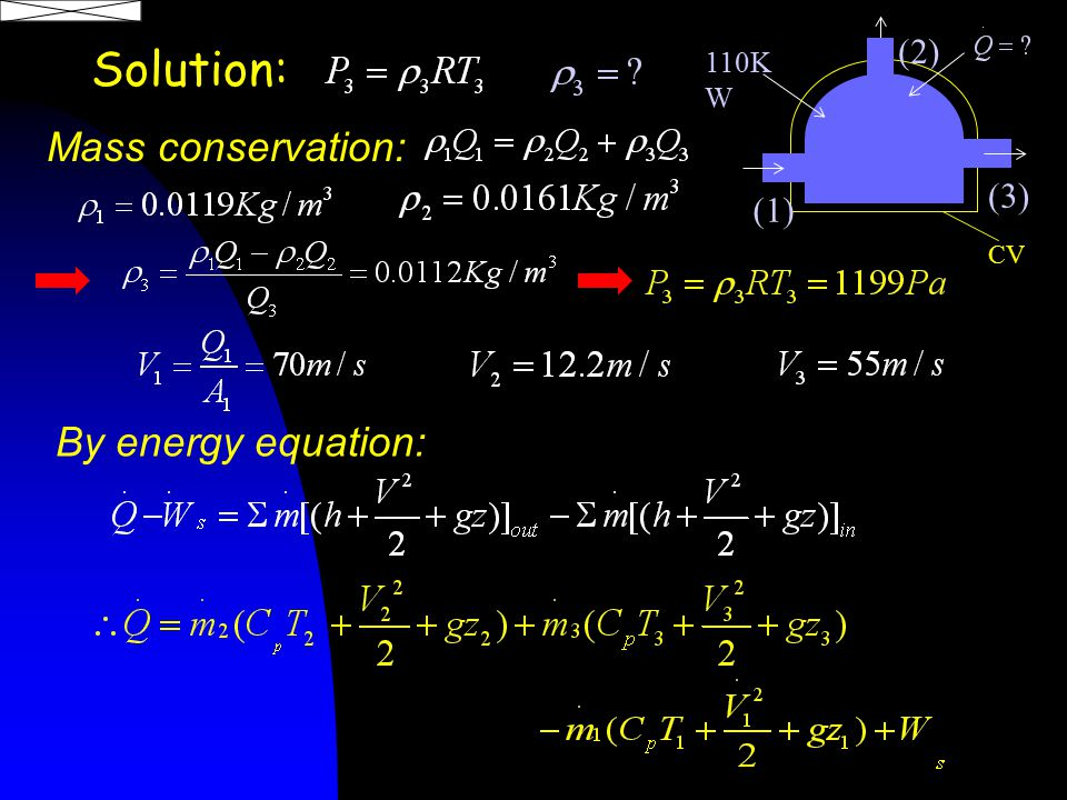 Solution: Mass conservation: By energy equation: CV (1) (2) (3) 110K W
