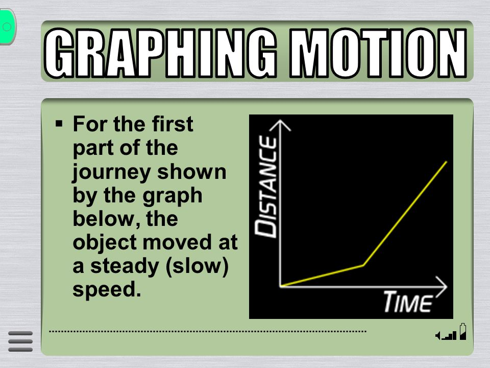  For the first part of the journey shown by the graph below, the object moved at a steady (slow) speed.