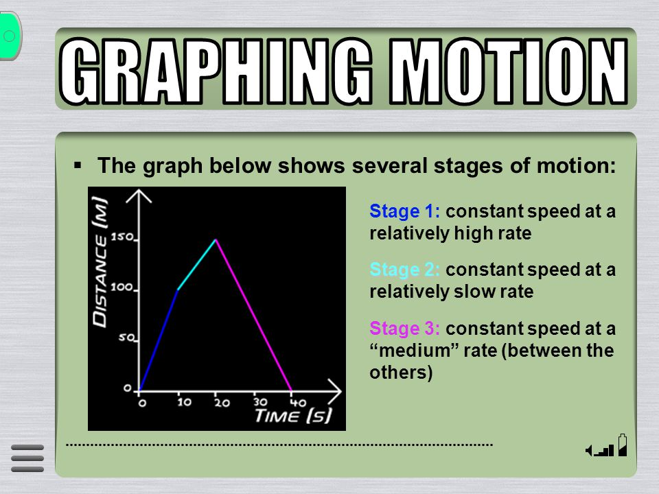  The graph below shows several stages of motion: Stage 1: constant speed at a relatively high rate Stage 2: Stage 2: constant speed at a relatively s