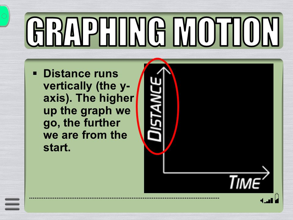  There are three parts to the journey shown here… Where is the graph showing motion that is:  Stopped.