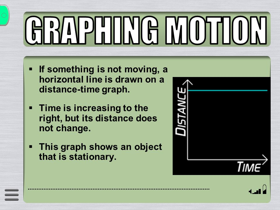  If something is not moving, a horizontal line is drawn on a distance-time graph.  Time is increasing to the right, but its distance does not change