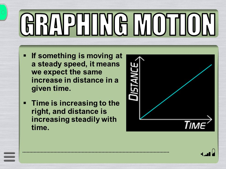  If something is moving at a steady speed, it means we expect the same increase in distance in a given time.  Time is increasing to the right, and d