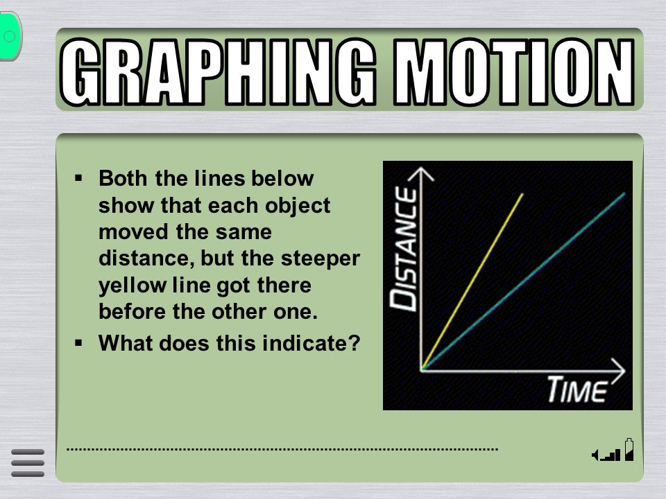  The graph below shows several stages of motion: The slope of the line (its steepness) indicates rate of change of position.