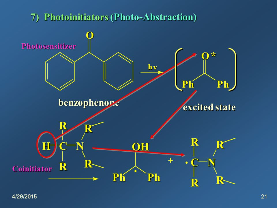 4/29/201521 7) Photoinitiators (Photo-Abstraction) O h v PhPh O * benzophenone excited state C R R HN R R PhPh OH + C R R N R R Photosensitizer Coinitiator