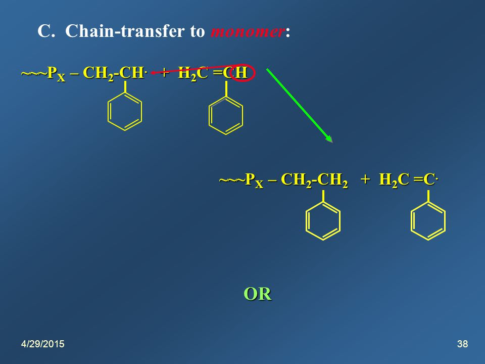 4/29/201538 C. Chain-transfer to monomer: ~~~P X – CH 2 -CH.