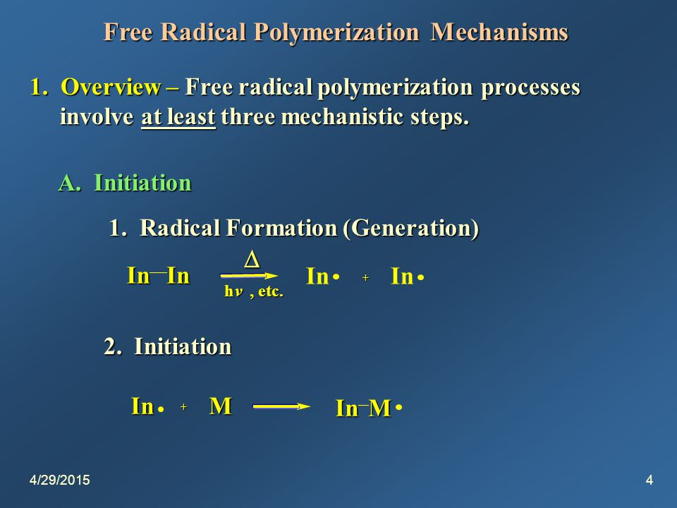 4/29/20154 Free Radical Polymerization Mechanisms 1.
