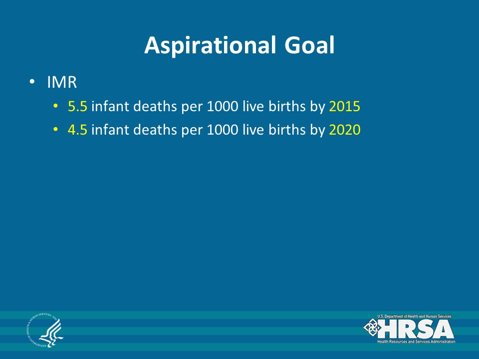 Aspirational Goal IMR 5.5 infant deaths per 1000 live births by 2015 4.5 infant deaths per 1000 live births by 2020