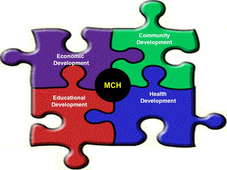 Health Development Educational Development Community Development Economic Development MCH