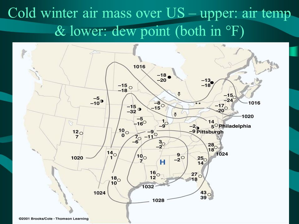 Cold winter air mass over US – upper: air temp & lower: dew point (both in °F)