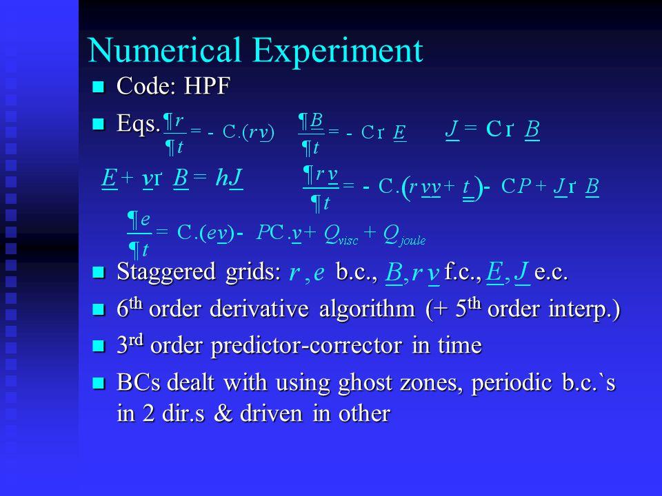 Numerical Experiment Code: HPF Code: HPF Eqs. Eqs. Staggered grids: b.c., f.c., e.c. Staggered grids: b.c., f.c., e.c. 6 th order derivative algorithm