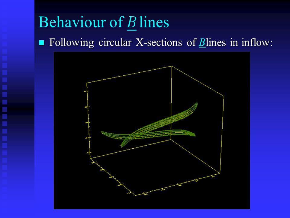 Behaviour of lines Following circular X-sections of Blines in inflow: Following circular X-sections of Blines in inflow: