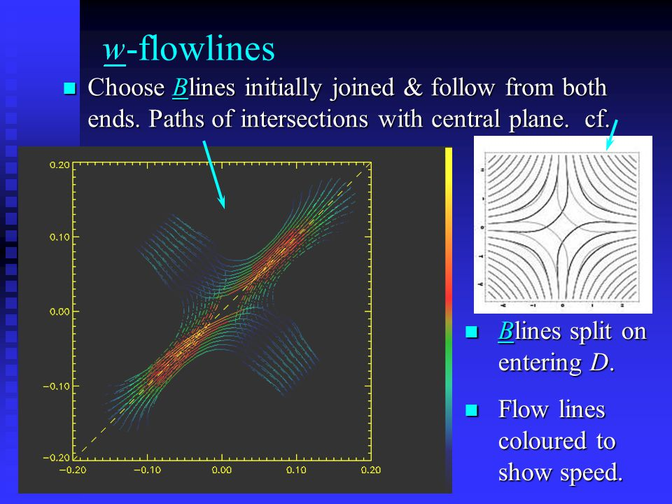 -flowlines Choose Blines initially joined & follow from both ends.