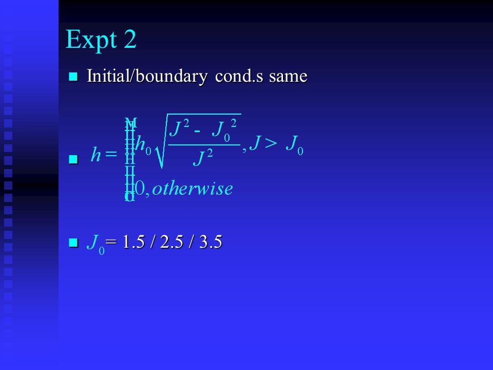 Expt 2 Initial/boundary cond.s same Initial/boundary cond.s same = 1.5 / 2.5 / 3.5 = 1.5 / 2.5 / 3.5