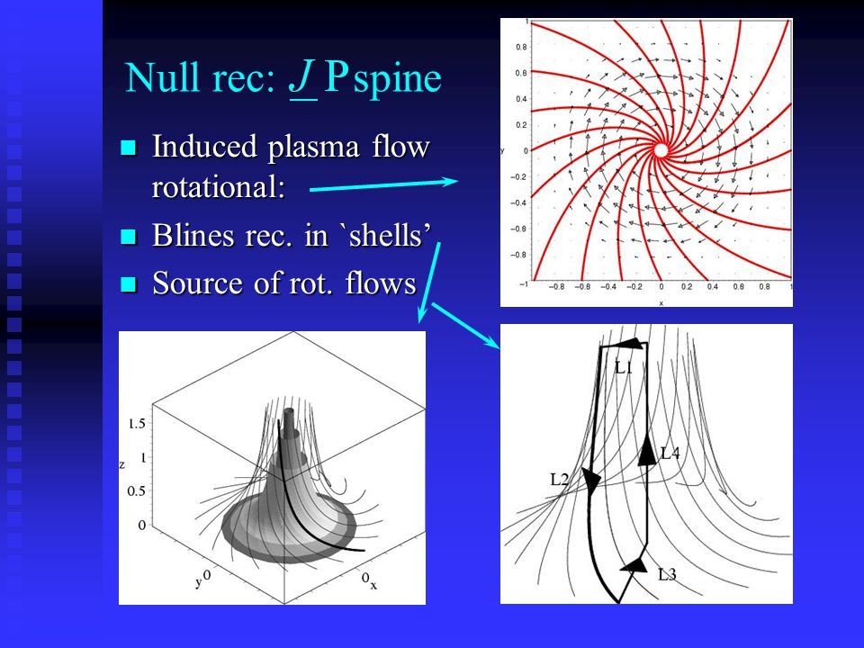 Null rec: spine Induced plasma flow rotational: Induced plasma flow rotational: Blines rec.