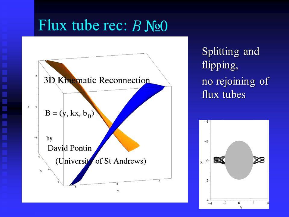 Flux tube rec: Splitting and flipping, Splitting and flipping, no rejoining of flux tubes no rejoining of flux tubes