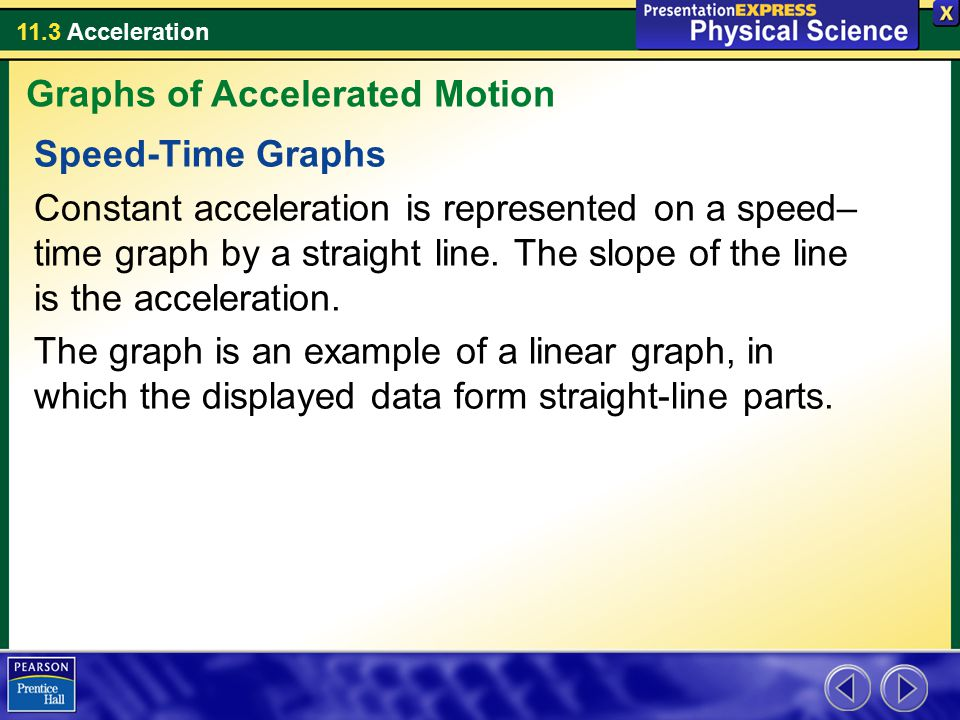 11.3 Acceleration Speed-Time Graphs Constant acceleration is represented on a speed– time graph by a straight line. The slope of the line is the accel