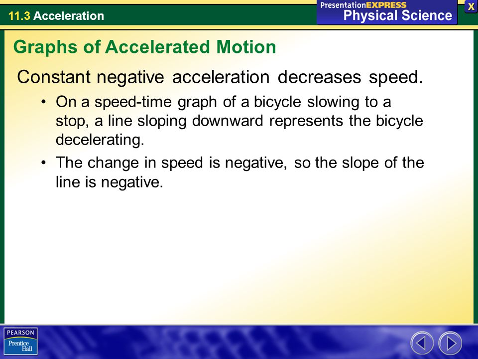 11.3 Acceleration Constant negative acceleration decreases speed. On a speed-time graph of a bicycle slowing to a stop, a line sloping downward repres