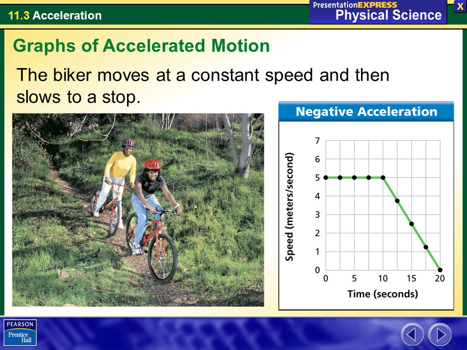 11.3 Acceleration The biker moves at a constant speed and then slows to a stop. Graphs of Accelerated Motion