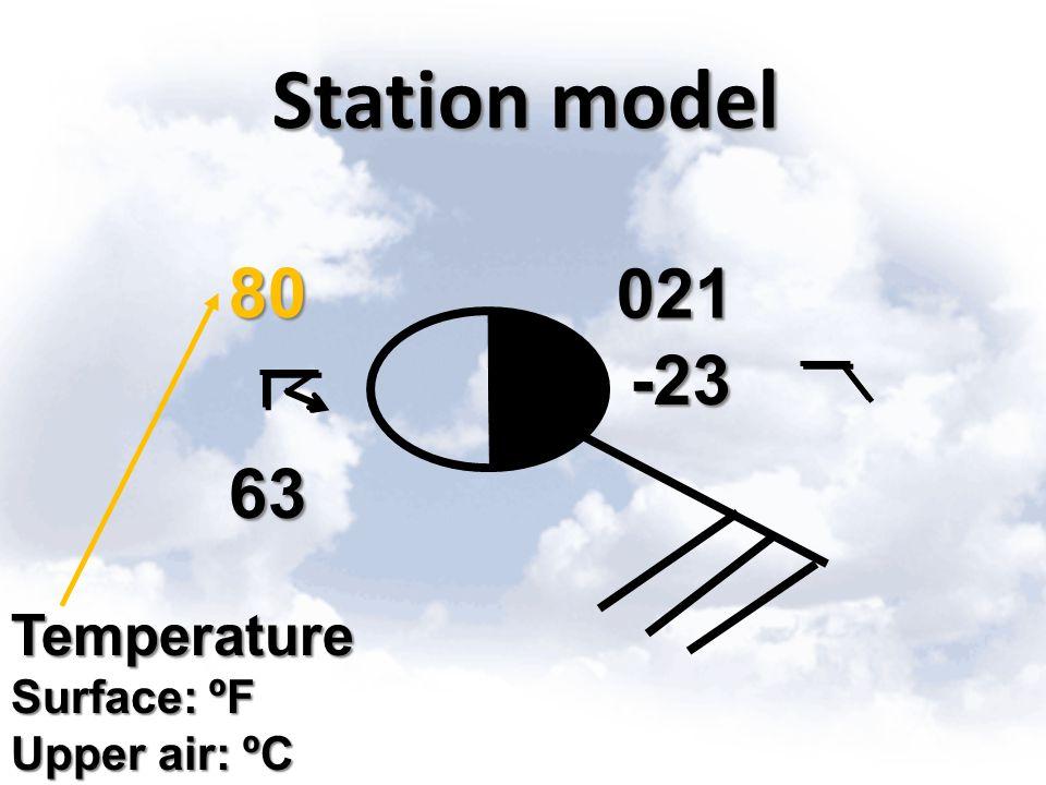 80 63 021 -23 Temperature Surface: ºF Upper air: ºC