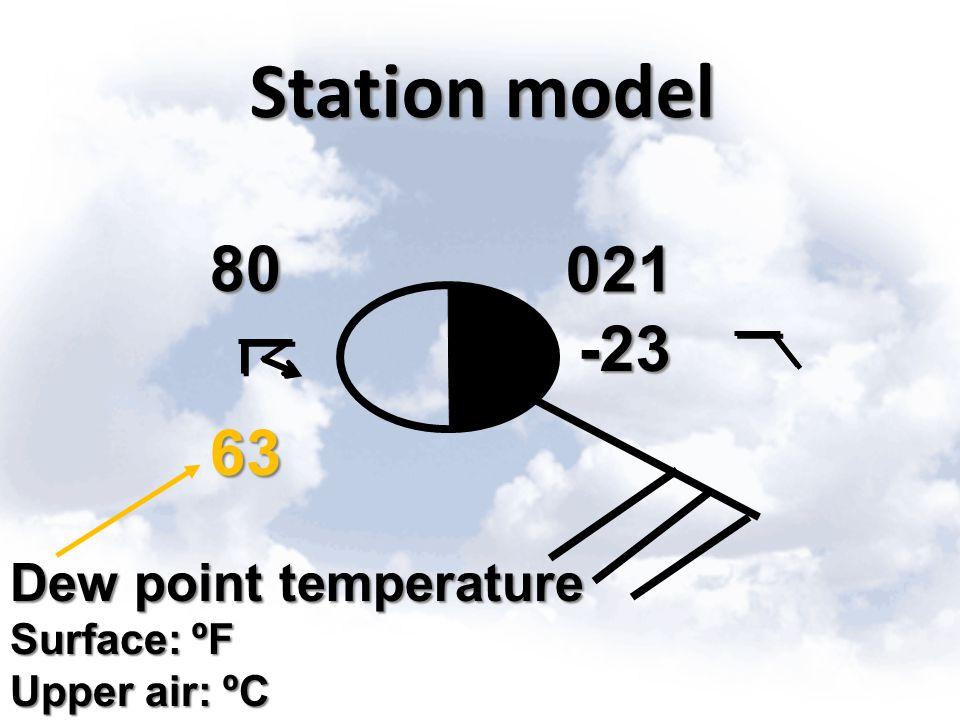 Station model 80 63 021 -23 Dew point temperature Surface: ºF Upper air: ºC