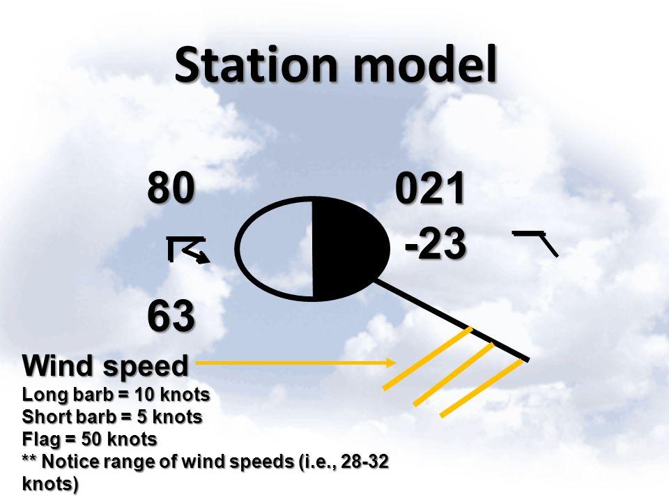 Station model 80 63 021 -23 Wind speed Long barb = 10 knots Short barb = 5 knots Flag = 50 knots ** Notice range of wind speeds (i.e., 28-32 knots)