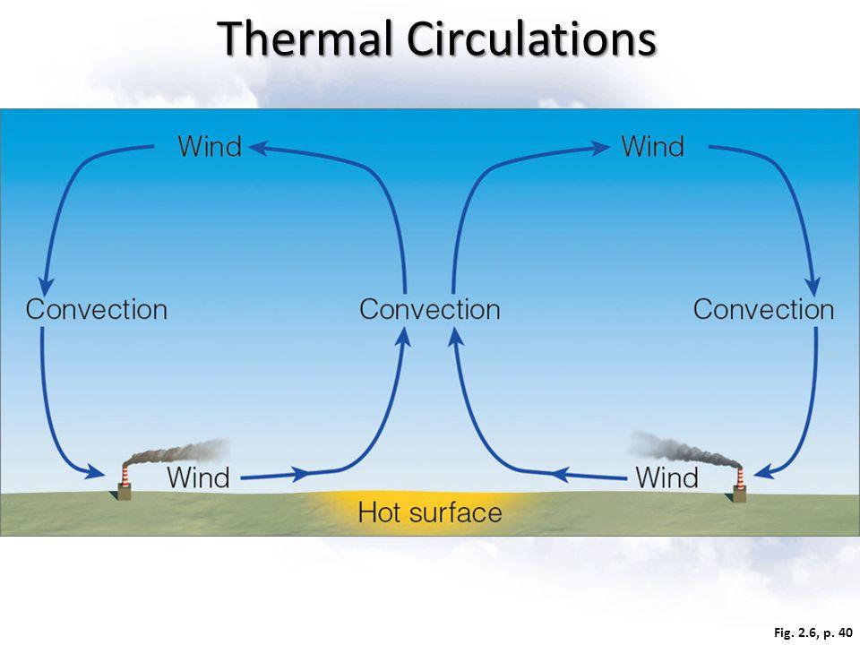 Fig. 2.6, p. 40 Thermal Circulations