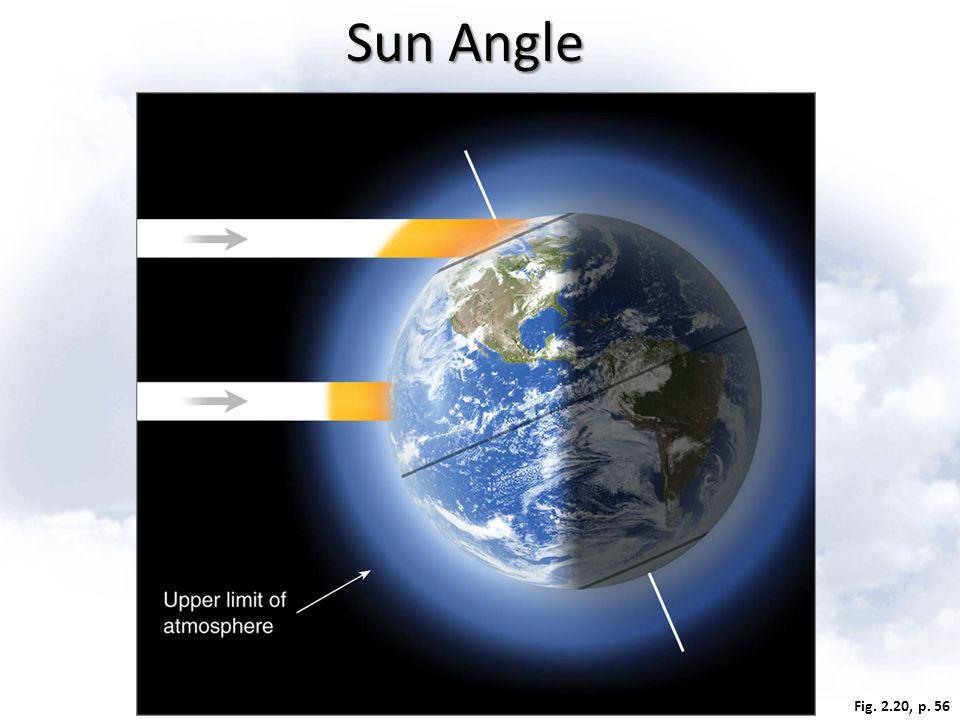 Fig. 2.20, p. 56 Sun Angle