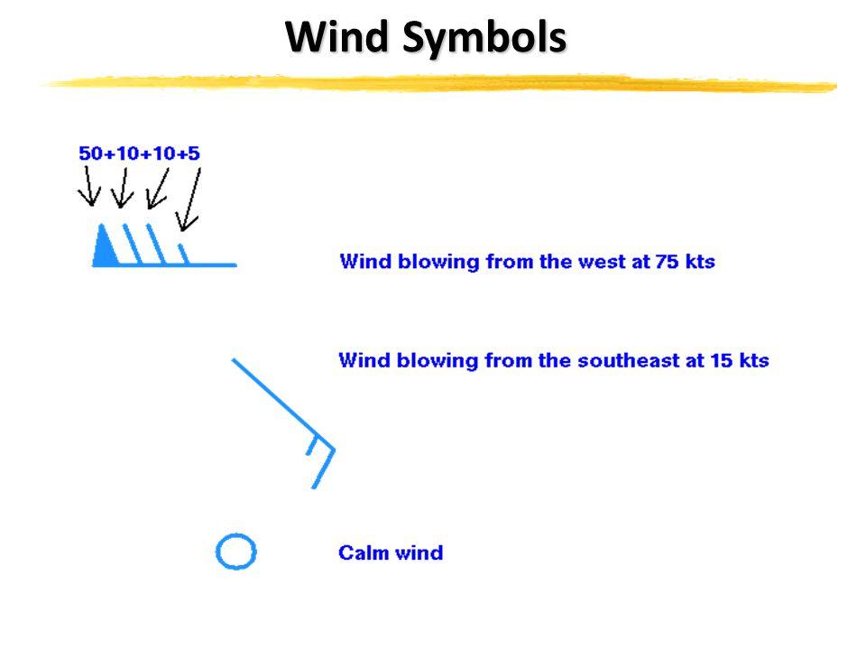 Wind Symbols