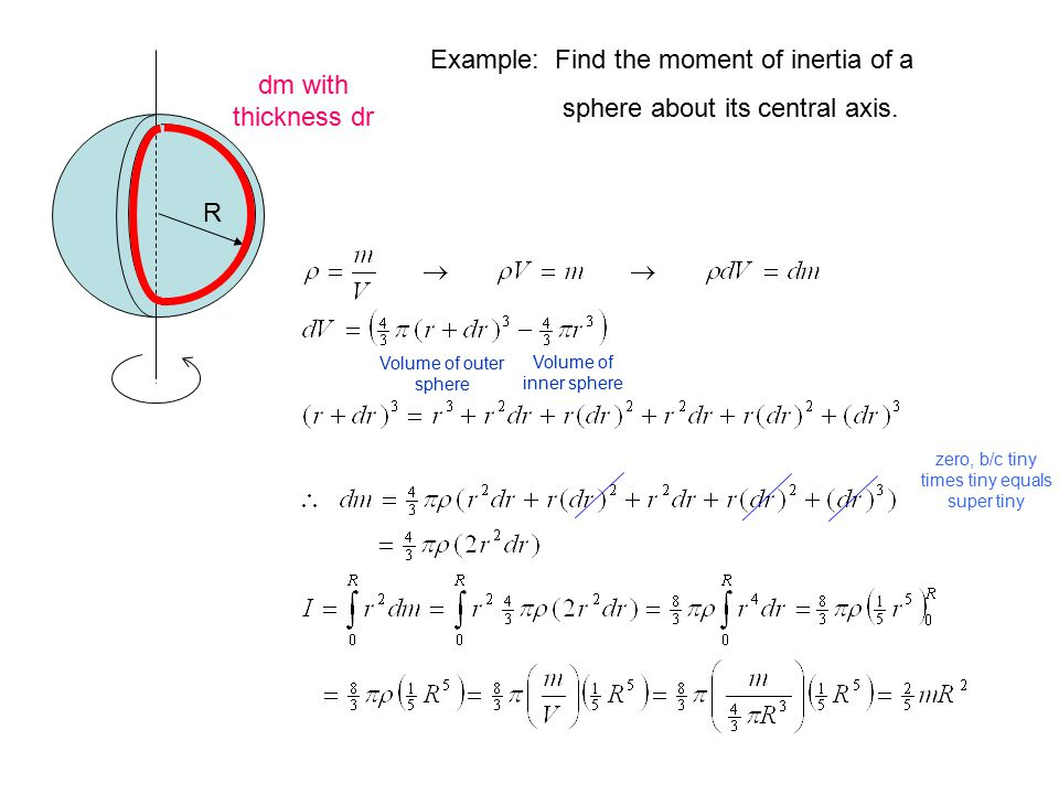 Example: Find the moment of inertia of a sphere about its central axis. zero, b/c tiny times tiny equals super tiny dm with thickness dr R Volume of o