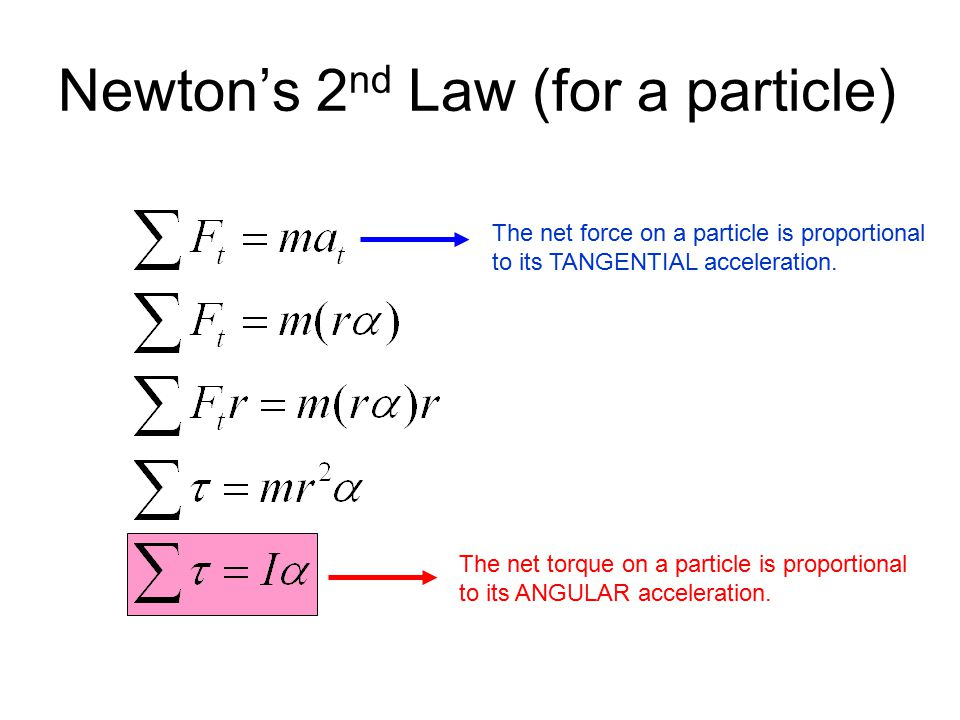 Newton's 2 nd Law (for a particle) The net torque on a particle is proportional to its ANGULAR acceleration. The net force on a particle is proportion