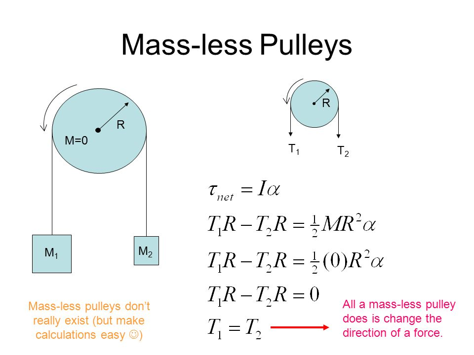Mass-ful Pulleys M1M1 M M2M2 R R T1T1 T2T2 The difference in the tensions causes the net torque which forces the pulley to rotate The pulley in this example is modeled as a solid disk (and thus I = ½ MR 2 )