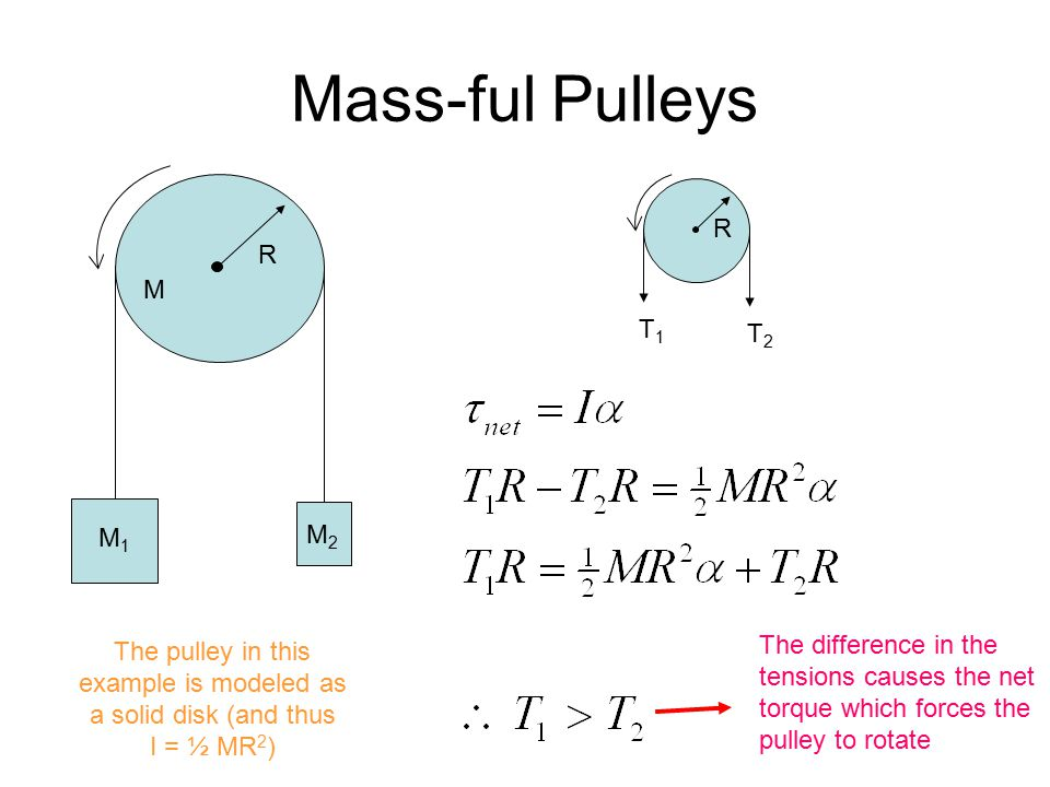 In-Class Example Problem The system below is at rest when the 10 kg mass is released.