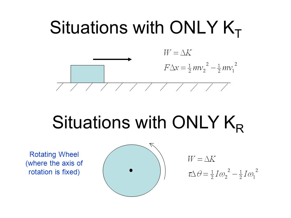 Situation with BOTH K T & K R A Rolling Object (it is rotating and translating at the same time) K due to rotation K due to translation