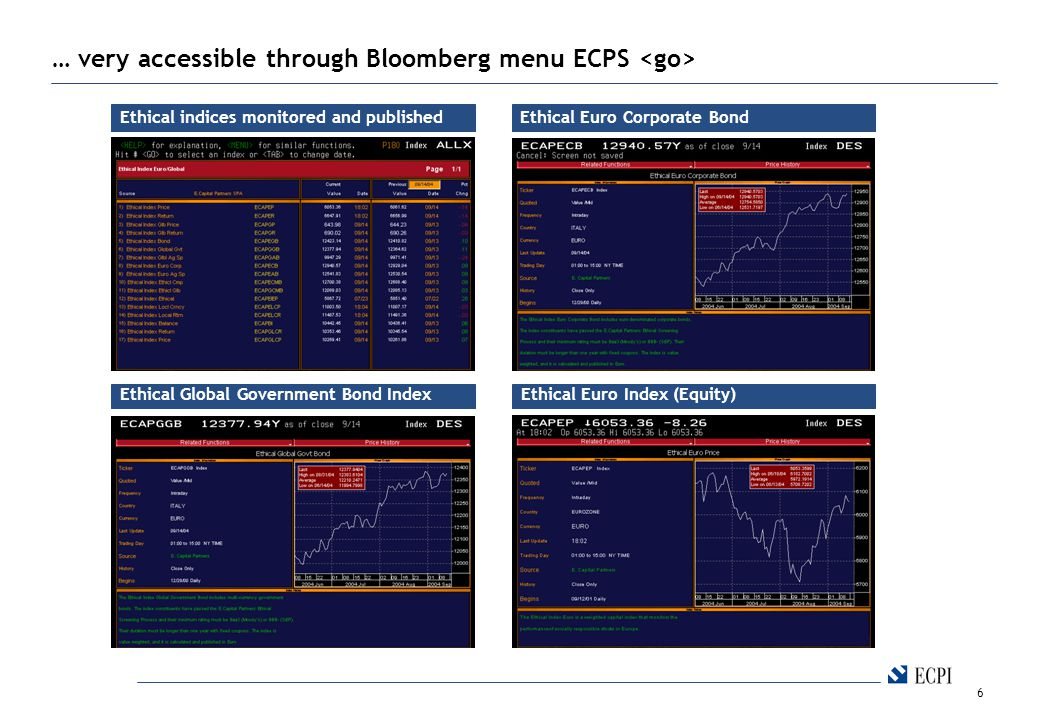 6 … very accessible through Bloomberg menu ECPS Ethical Euro Corporate Bond Ethical indices monitored and published Ethical Euro Index (Equity) Ethical Global Government Bond Index