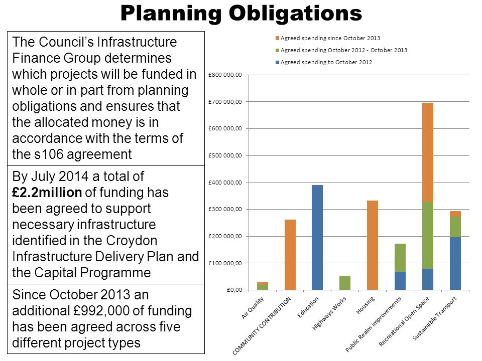 Applications to the Infrastructure Finance Group have steadily increased since its inception in July 2012 During 2014 the Infrastructure Finance Group has broadened the scope of the bidding process and the range of Council services and thirds parties invited to bid.
