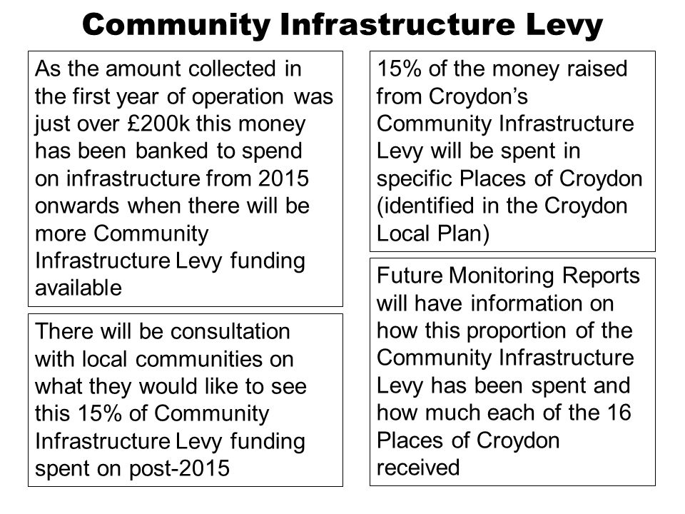 Community Infrastructure Levy 15% of the money raised from Croydon's Community Infrastructure Levy will be spent in specific Places of Croydon (identified in the Croydon Local Plan) There will be consultation with local communities on what they would like to see this 15% of Community Infrastructure Levy funding spent on post-2015 Future Monitoring Reports will have information on how this proportion of the Community Infrastructure Levy has been spent and how much each of the 16 Places of Croydon received As the amount collected in the first year of operation was just over £200k this money has been banked to spend on infrastructure from 2015 onwards when there will be more Community Infrastructure Levy funding available