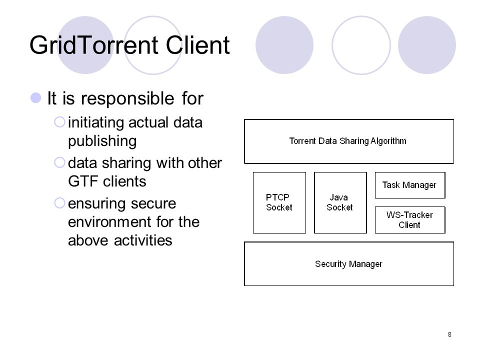 8 GridTorrent Client It is responsible for  initiating actual data publishing  data sharing with other GTF clients  ensuring secure environment for the above activities