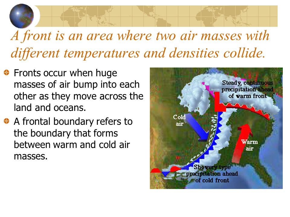 A front is an area where two air masses with different temperatures and densities collide.