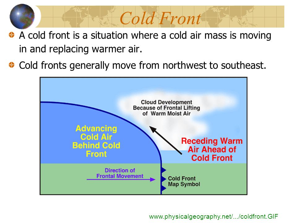 Cold Front A cold front is a situation where a cold air mass is moving in and replacing warmer air.