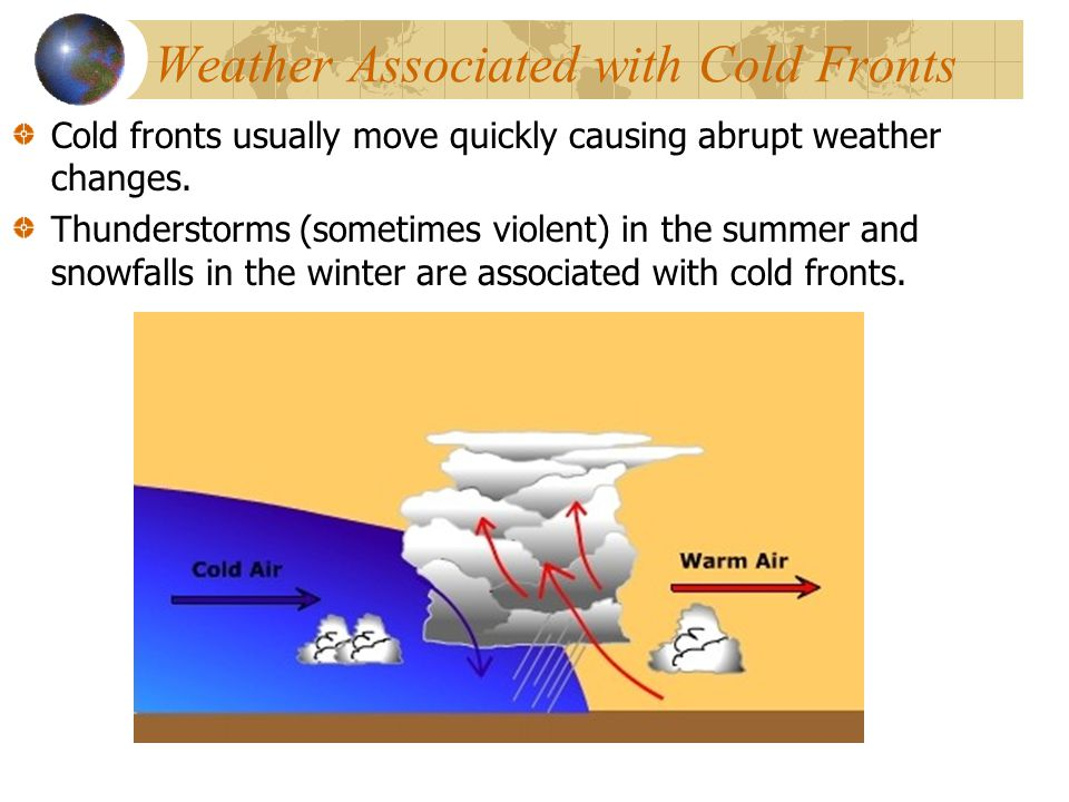 Weather Associated with Cold Fronts Cold fronts usually move quickly causing abrupt weather changes.