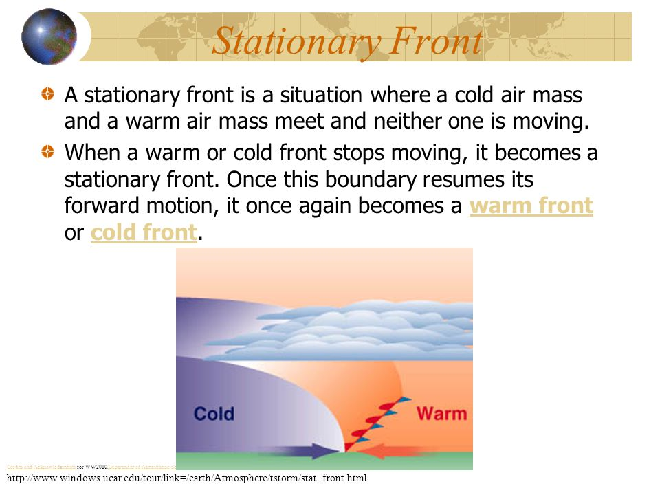 Stationary Front A stationary front is a situation where a cold air mass and a warm air mass meet and neither one is moving.