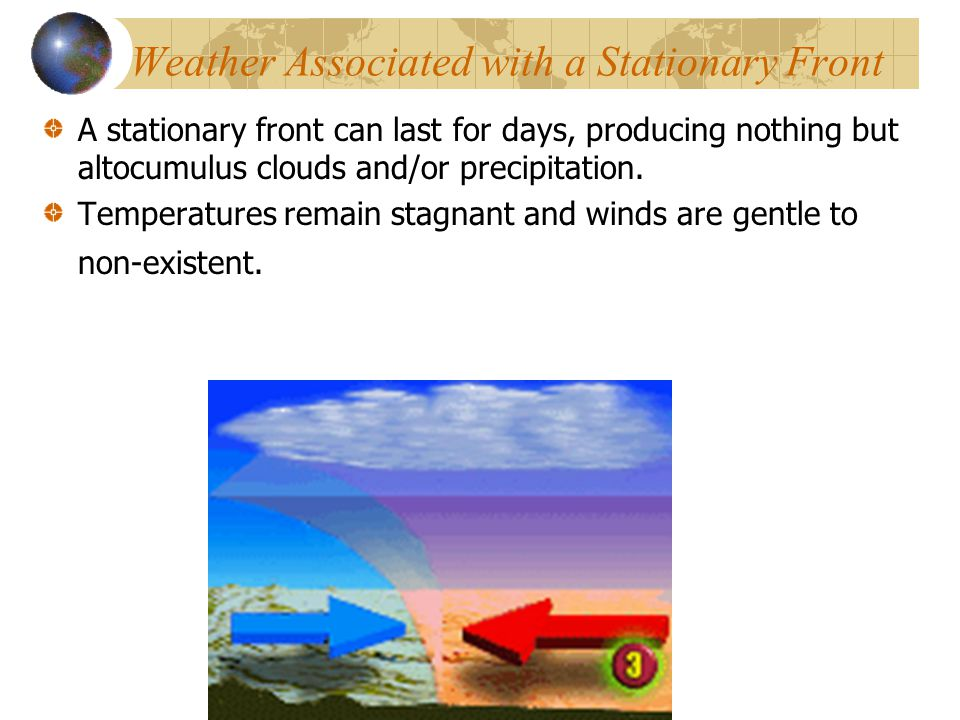Weather Associated with a Stationary Front A stationary front can last for days, producing nothing but altocumulus clouds and/or precipitation. Temper
