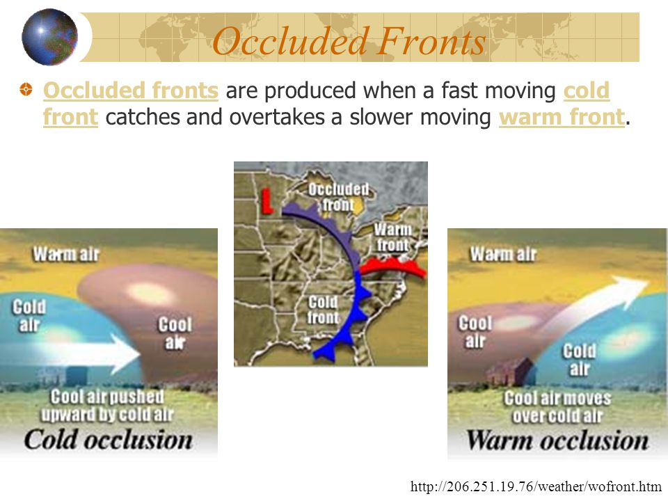 Occluded Fronts Occluded frontsOccluded fronts are produced when a fast moving cold front catches and overtakes a slower moving warm front.cold frontwarm front http://206.251.19.76/weather/wofront.htm