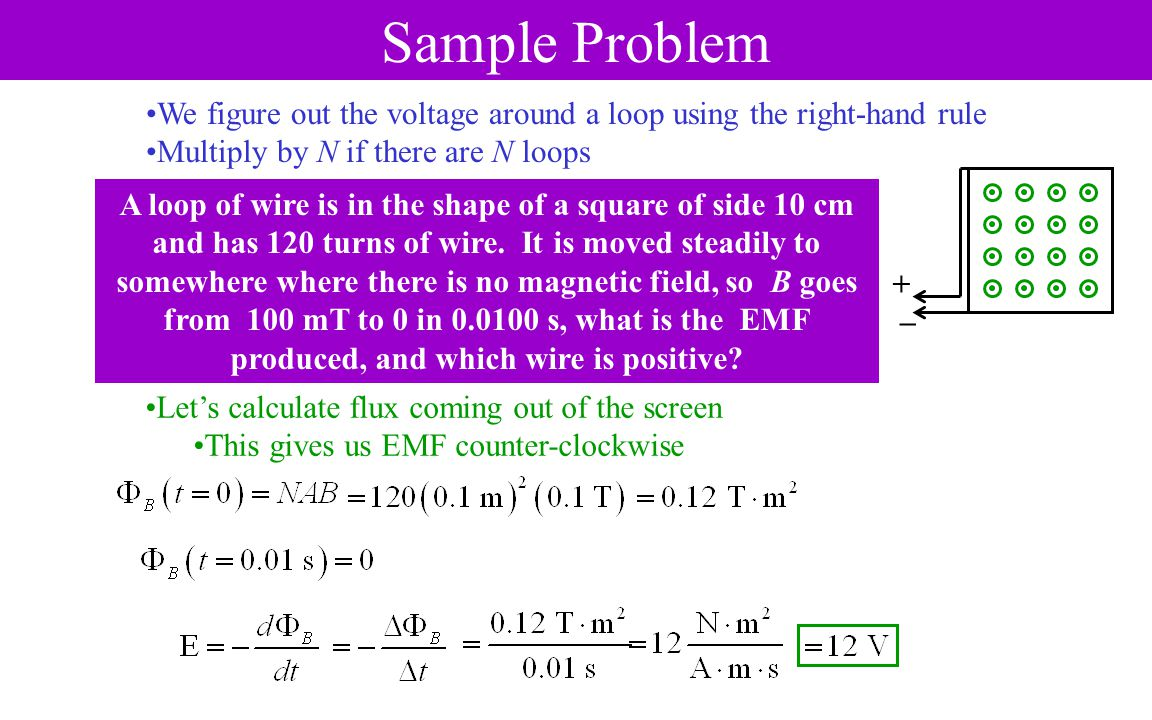 Sample Problem We figure out the voltage around a loop using the right-hand rule Multiply by N if there are N loops A loop of wire is in the shape of a square of side 10 cm and has 120 turns of wire.