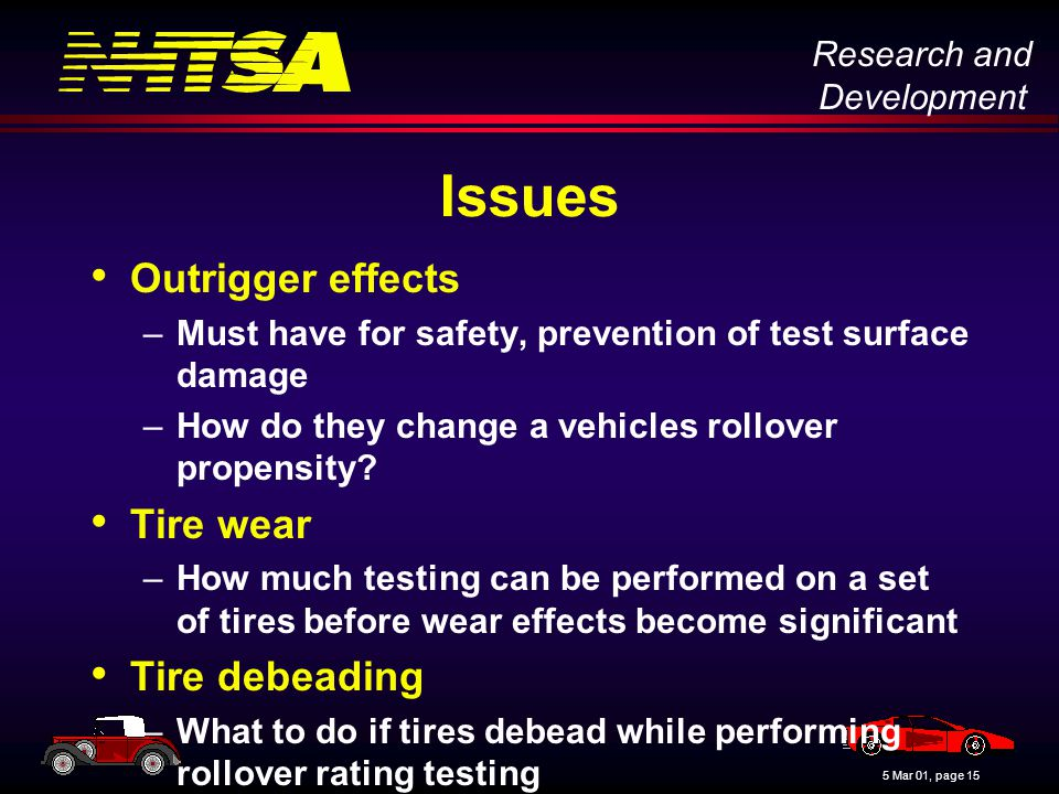 Research and Development 5 Mar 01, page 15 Issues Outrigger effects –Must have for safety, prevention of test surface damage –How do they change a vehicles rollover propensity.