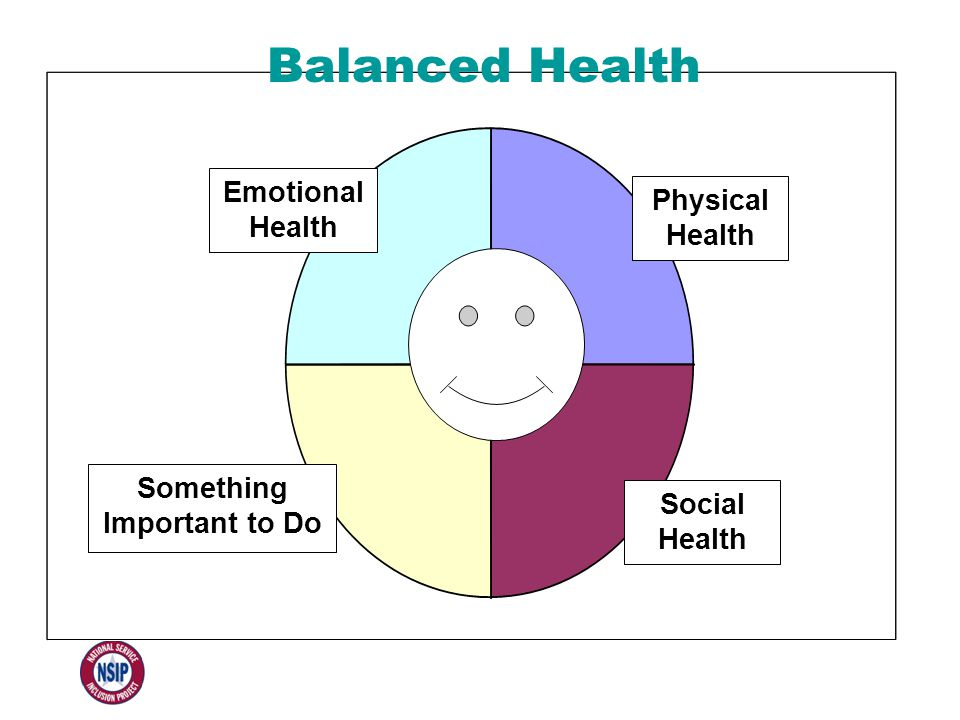 Emotional Health Physical Health Something Important to Do Social Health Balanced Health